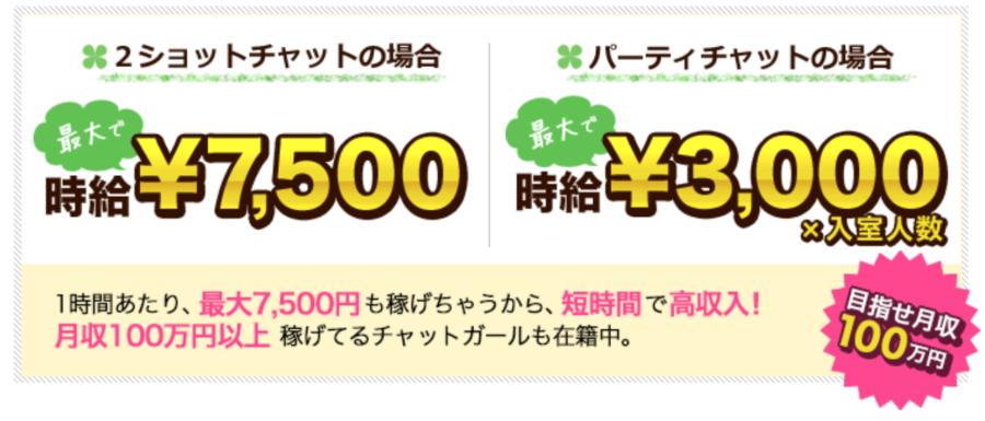 FANZA(ファンザ)ライブチャットのチャットレディの報酬金額(給料)